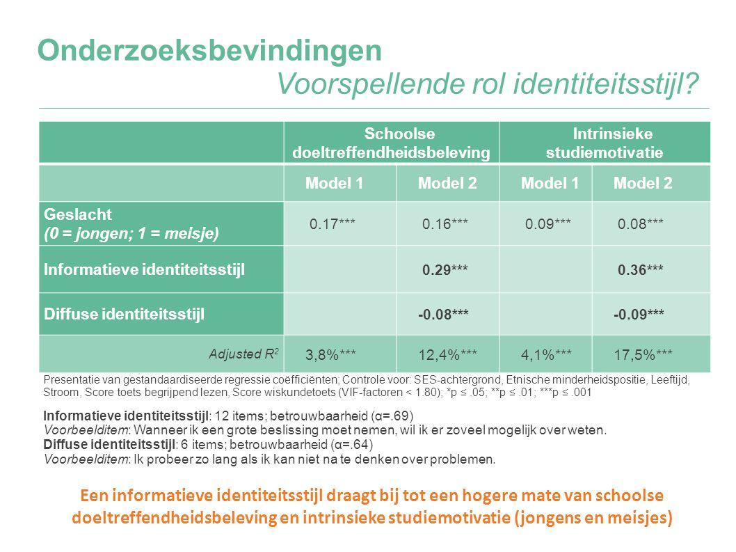 Onderzoeksbevindingen Voorspellende rol identiteitsstijl? Schoolse doeltreffendheidsbeleving Intrinsieke studiemotivatie Model 1Model 2Model 1Model 2