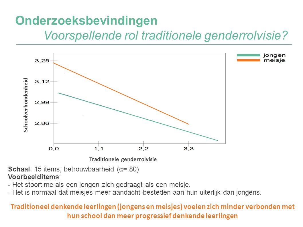 Onderzoeksbevindingen Voorspellende rol traditionele genderrolvisie? Traditioneel denkende leerlingen (jongens en meisjes) voelen zich minder verbonde