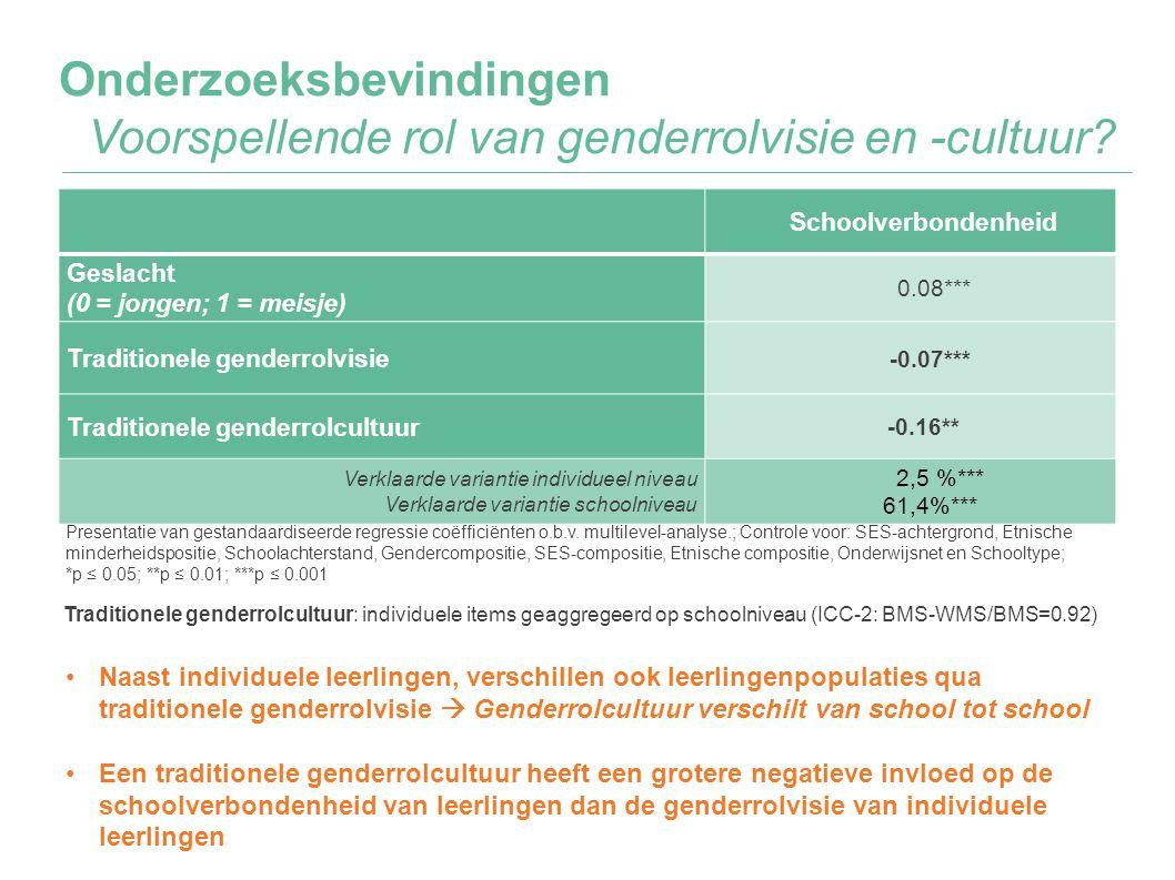 Onderzoeksbevindingen Voorspellende rol van genderrolvisie en -cultuur? Schoolverbondenheid Geslacht (0 = jongen; 1 = meisje) 0.08*** Traditionele gen