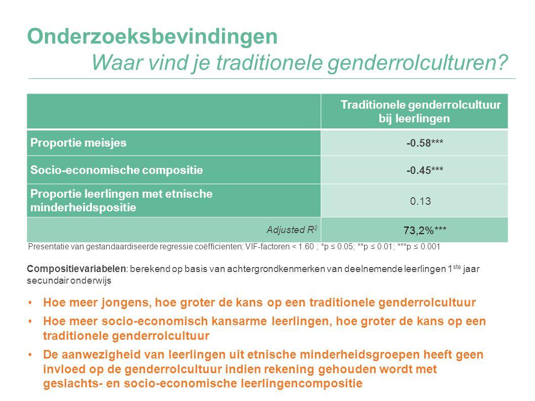 Onderzoeksbevindingen Waar vind je traditionele genderrolculturen? Traditionele genderrolcultuur bij leerlingen Proportie meisjes -0.58*** Socio-econo