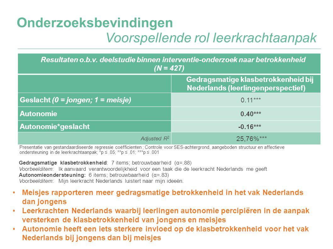 Onderzoeksbevindingen Voorspellende rol leerkrachtaanpak Resultaten o.b.v. deelstudie binnen interventie-onderzoek naar betrokkenheid (N = 427) Gedrag