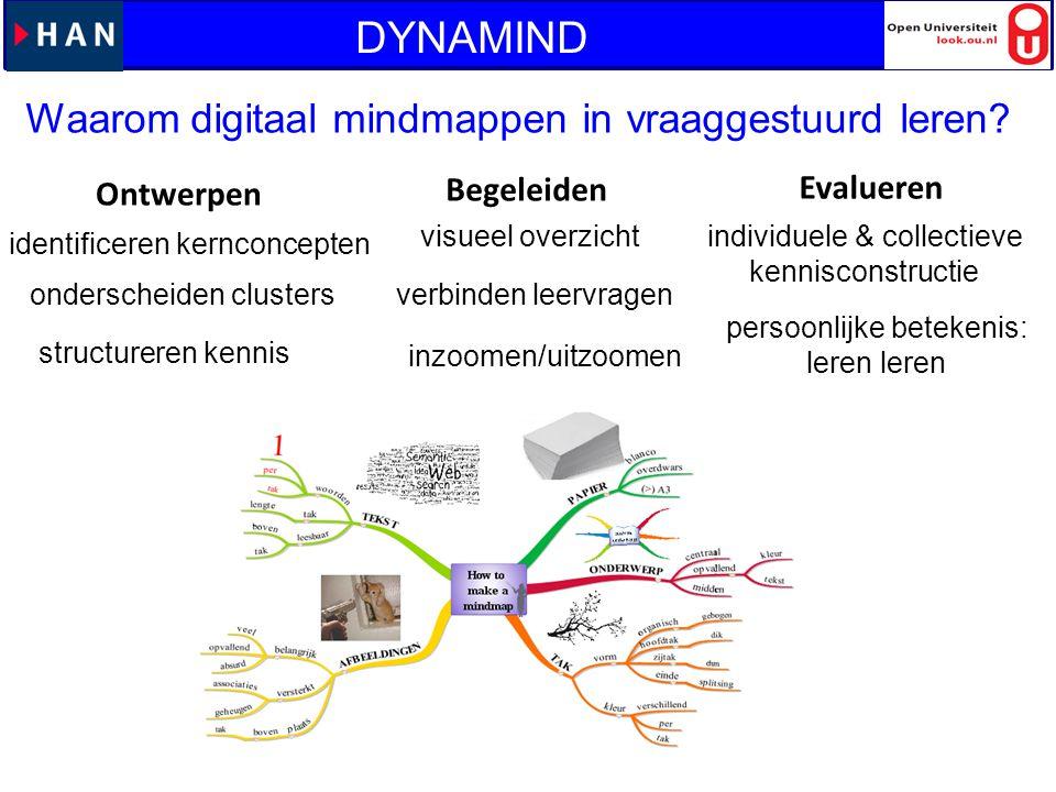 Waarom digitaal mindmappen in vraaggestuurd leren? persoonlijke betekenis: leren onderscheiden clusters Ontwerpen Begeleiden Evalueren visueel overzic