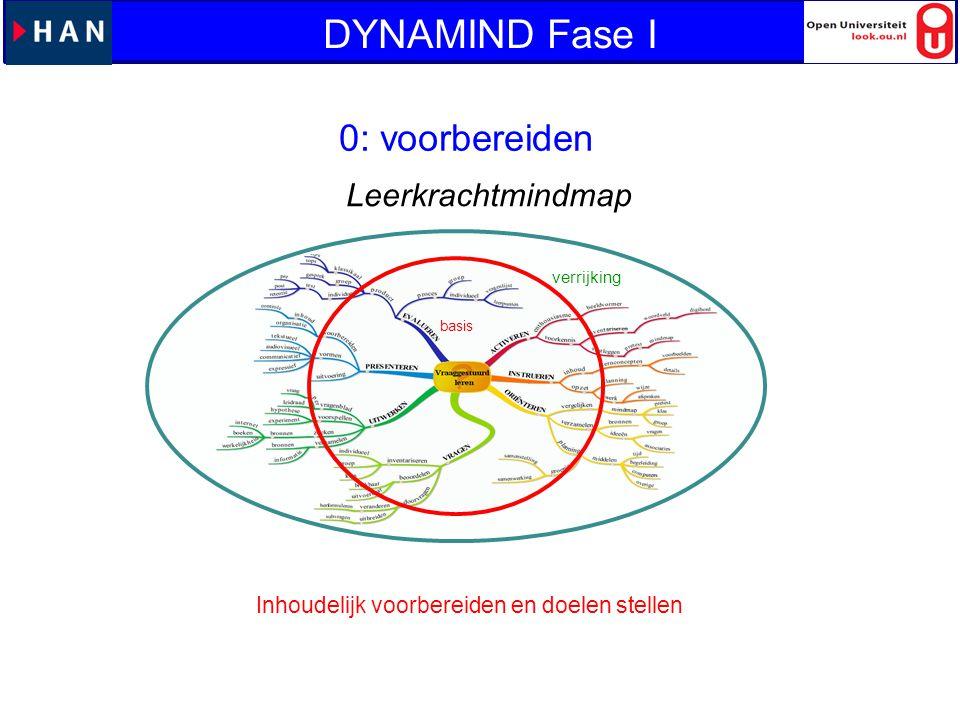 0: voorbereiden verrijking basis Leerkrachtmindmap Inhoudelijk voorbereiden en doelen stellen DYNAMIND Fase I