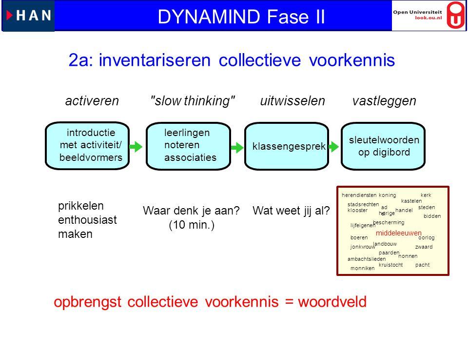 2a: inventariseren collectieve voorkennis introductie met activiteit/ beeldvormers klassengesprek sleutelwoorden op digibord leerlingen noteren associ