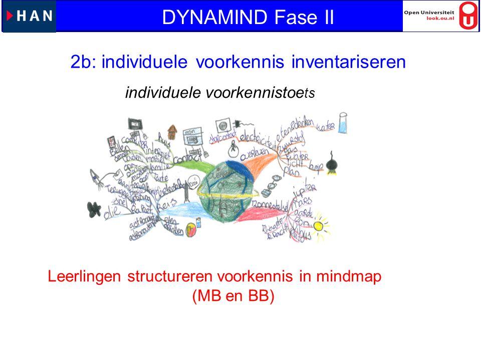 2b: individuele voorkennis inventariseren individuele voorkennistoe ts Leerlingen structureren voorkennis in mindmap (MB en BB) DYNAMIND Fase II