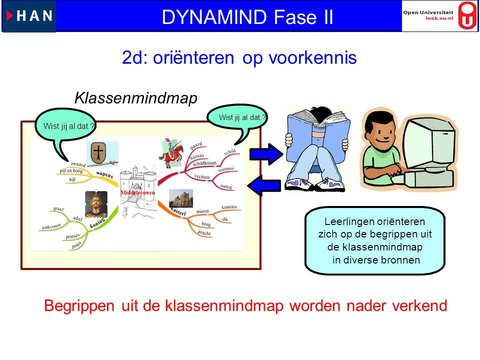 2d: oriënteren op voorkennis Klassenmindmap Begrippen uit de klassenmindmap worden nader verkend Leerlingen oriënteren zich op de begrippen uit de kla