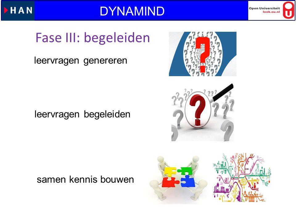 Fase III: begeleiden leervragen genereren DYNAMIND leervragen begeleiden samen kennis bouwen