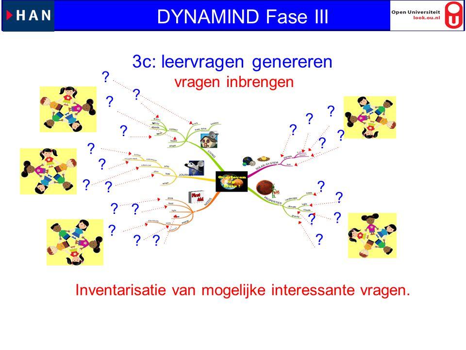 3c: leervragen genereren vragen inbrengen ? ? ? ? ? ? ? ? ? ? ? ? ? ? ? ? ? ? ? ? ? ? ? Inventarisatie van mogelijke interessante vragen. DYNAMIND Fas