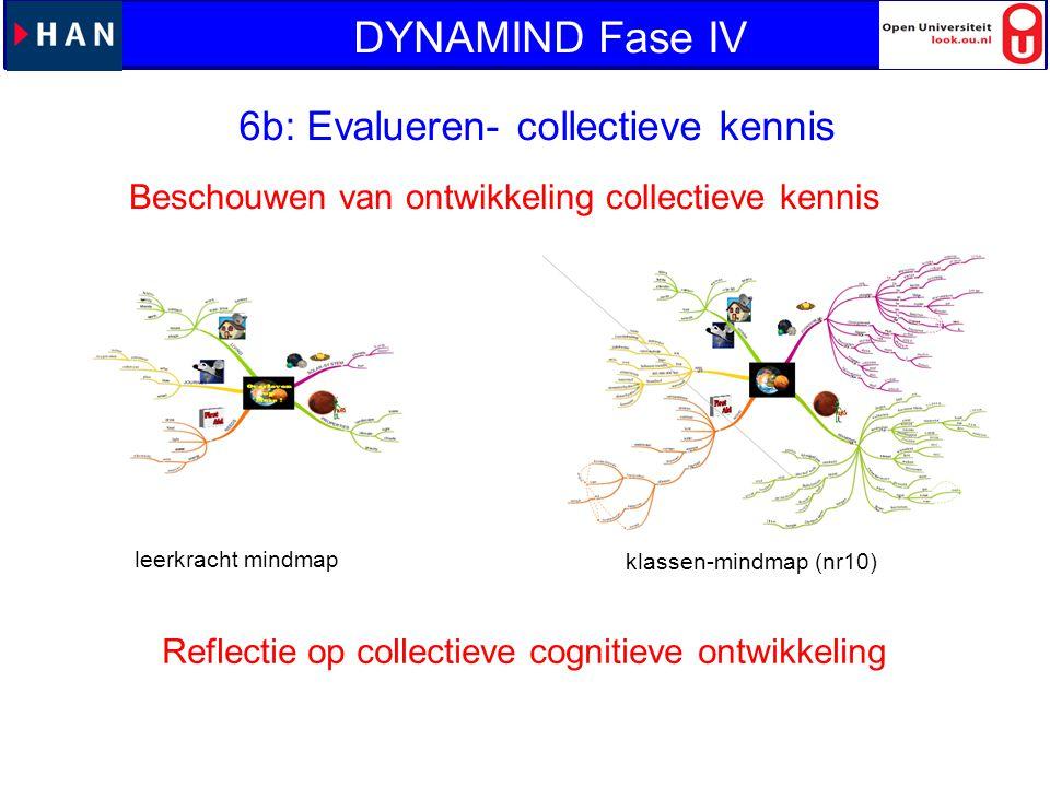 6b: Evalueren- collectieve kennis Beschouwen van ontwikkeling collectieve kennis leerkracht mindmap klassen-mindmap (nr10) Reflectie op collectieve co