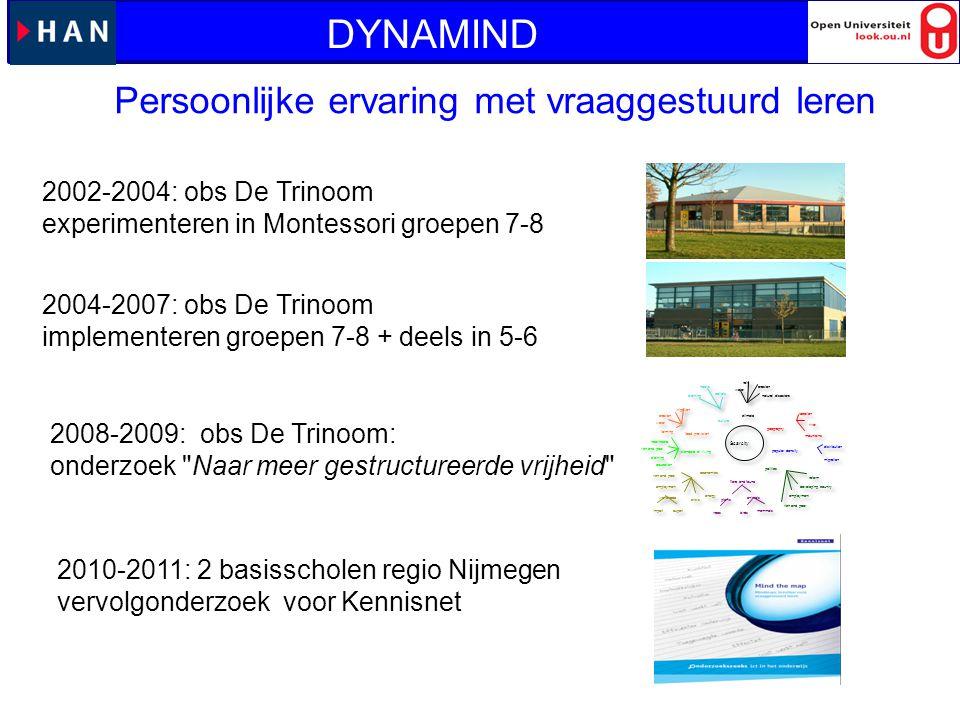 DYNAMIND Persoonlijke ervaring met vraaggestuurd leren 2002-2004: obs De Trinoom experimenteren in Montessori groepen 7-8 2004-2007: obs De Trinoom im