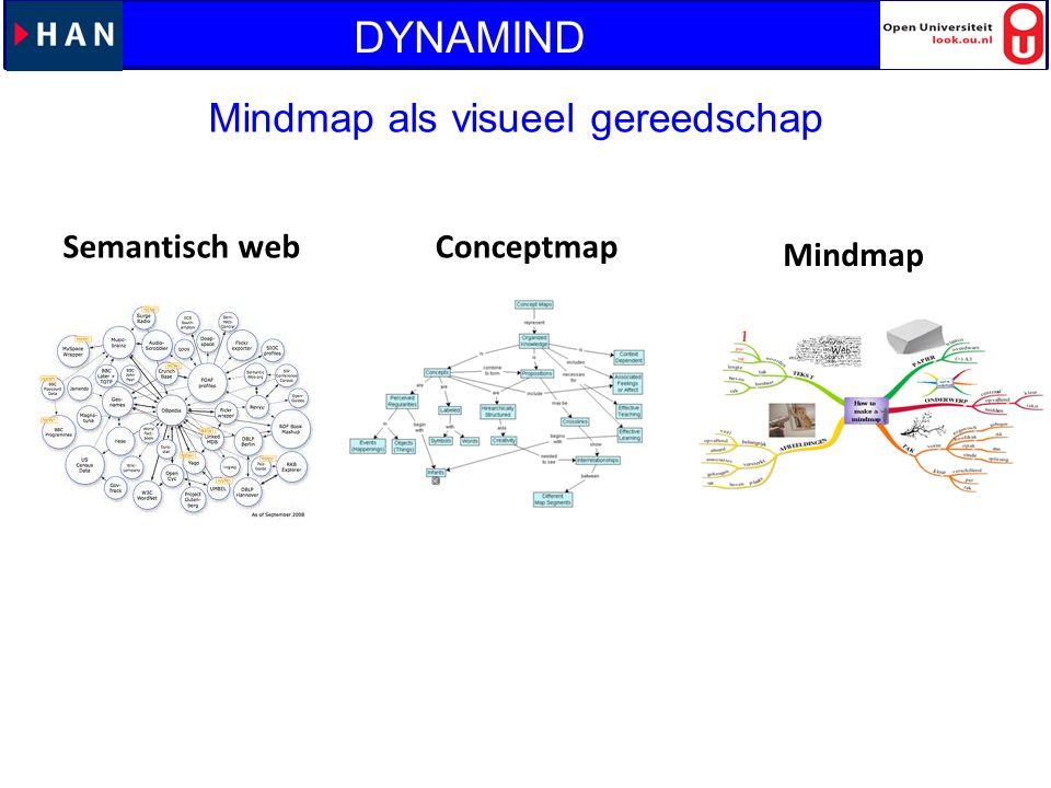 DYNAMIND Mindmap als visueel gereedschap Semantisch webConceptmap Mindmap DYNAMIND