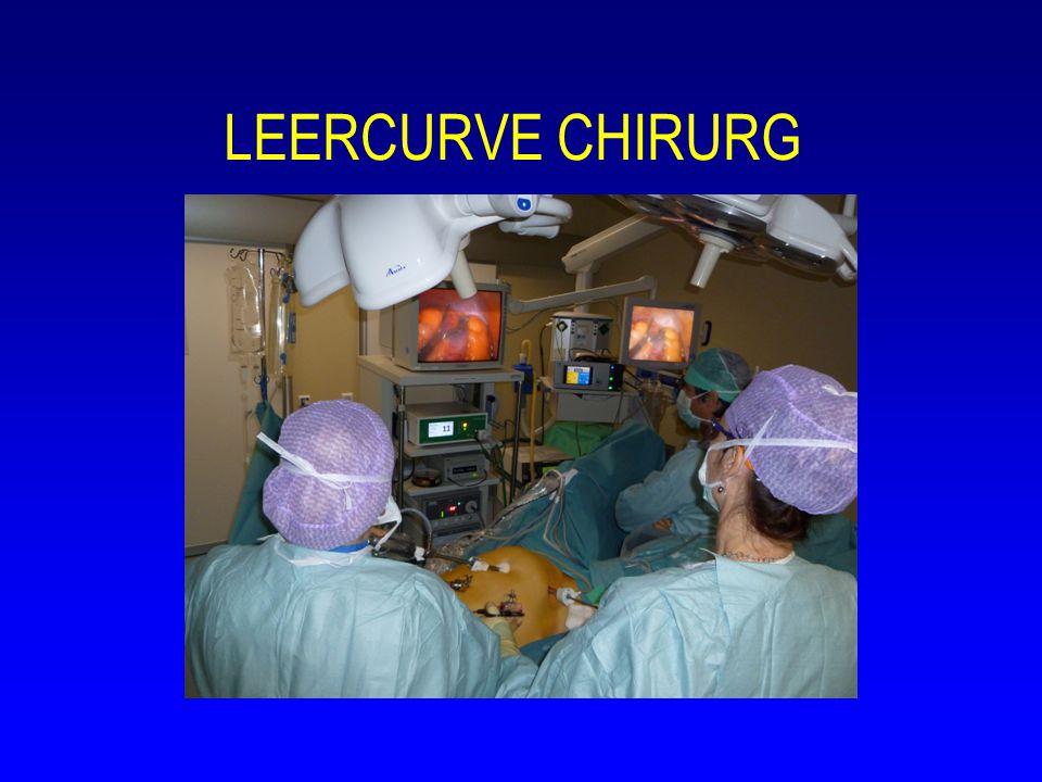 LEERCURVE CHIRURG