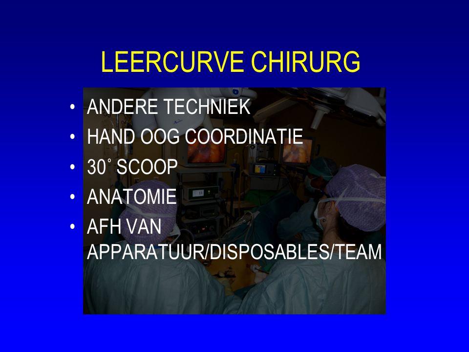 •ANDERE TECHNIEK •HAND OOG COORDINATIE •30˚ SCOOP •ANATOMIE •AFH VAN APPARATUUR/DISPOSABLES/TEAM