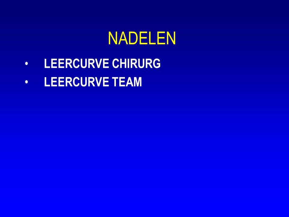 NADELEN • LEERCURVE CHIRURG • LEERCURVE TEAM