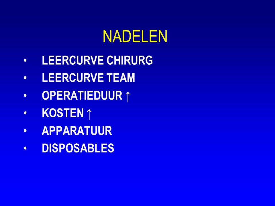 NADELEN • LEERCURVE CHIRURG • LEERCURVE TEAM • OPERATIEDUUR ↑ • KOSTEN ↑ • APPARATUUR • DISPOSABLES