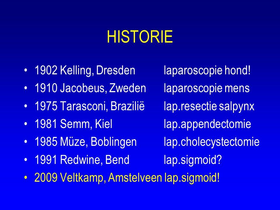 HISTORIE •1902 Kelling, Dresdenlaparoscopie hond.