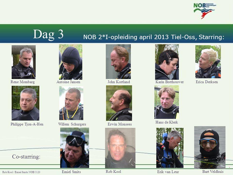 Rob Kool / Emiel Smits NOB I 120 Ochtendprogramma dag 3 • 09.00 – 09.15 welkom /overdracht / huiswerk / vragen.