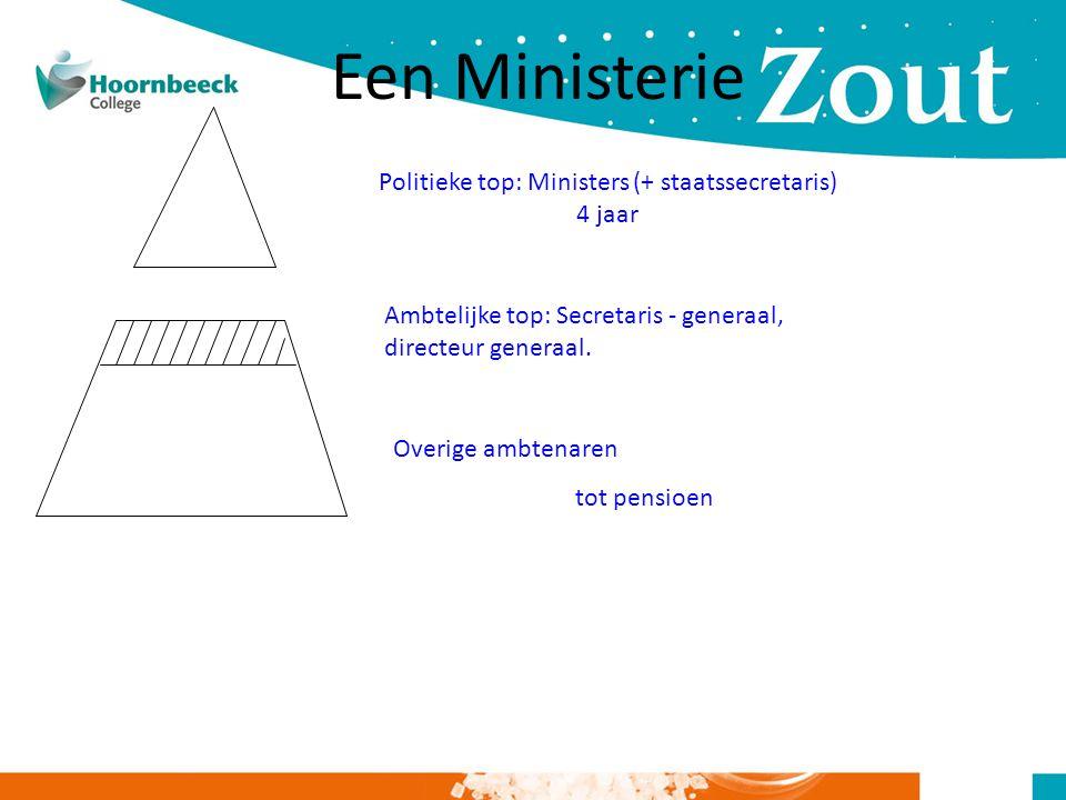 Politieke top: Ministers (+ staatssecretaris) 4 jaar Ambtelijke top: Secretaris - generaal, directeur generaal. Overige ambtenaren tot pensioen Bewind