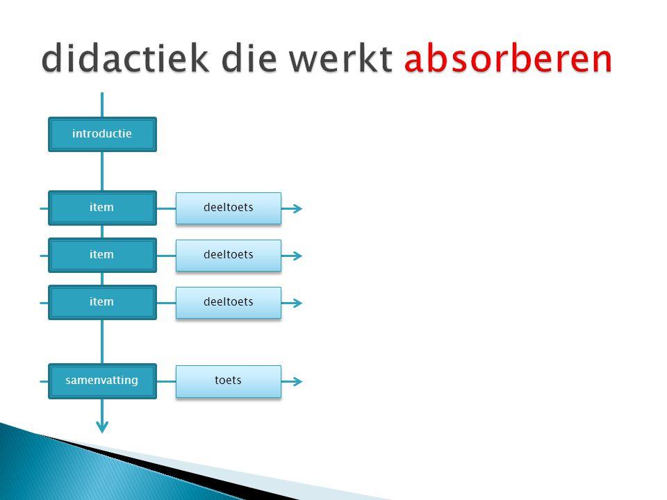 introductie item samenvatting deeltoets toets