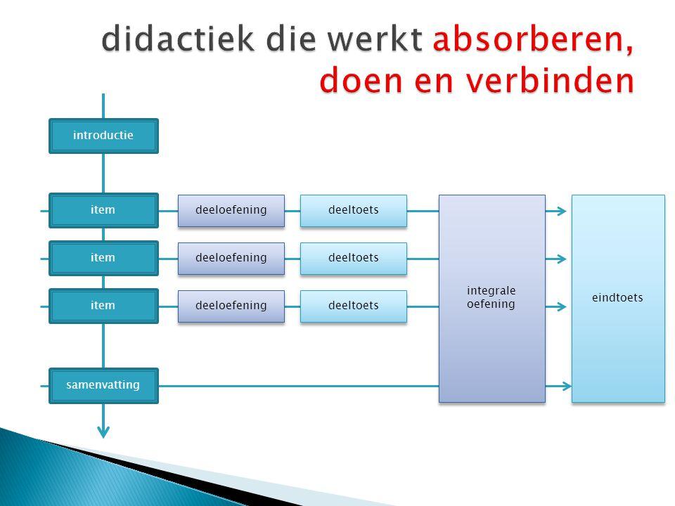introductie item samenvatting deeltoets deeloefening integrale oefening eindtoets