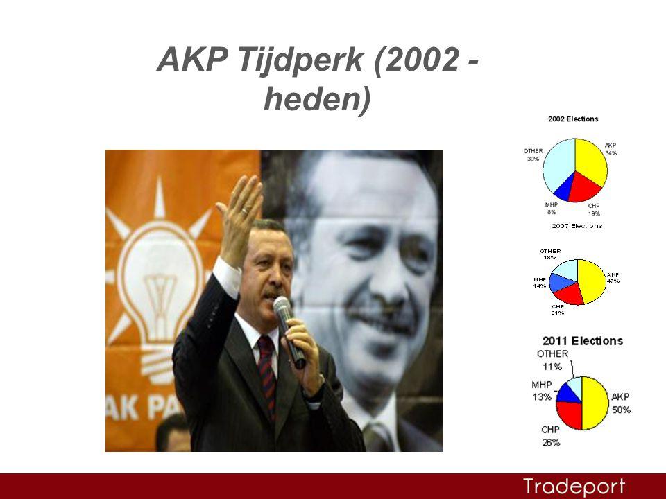 AKP Tijdperk (2002 - heden)