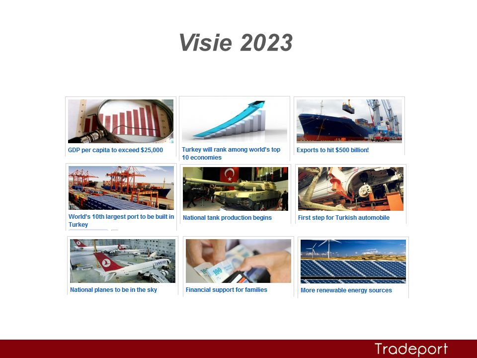 Visie 2023