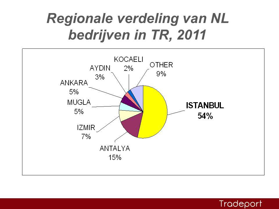 Regionale verdeling van NL bedrijven in TR, 2011