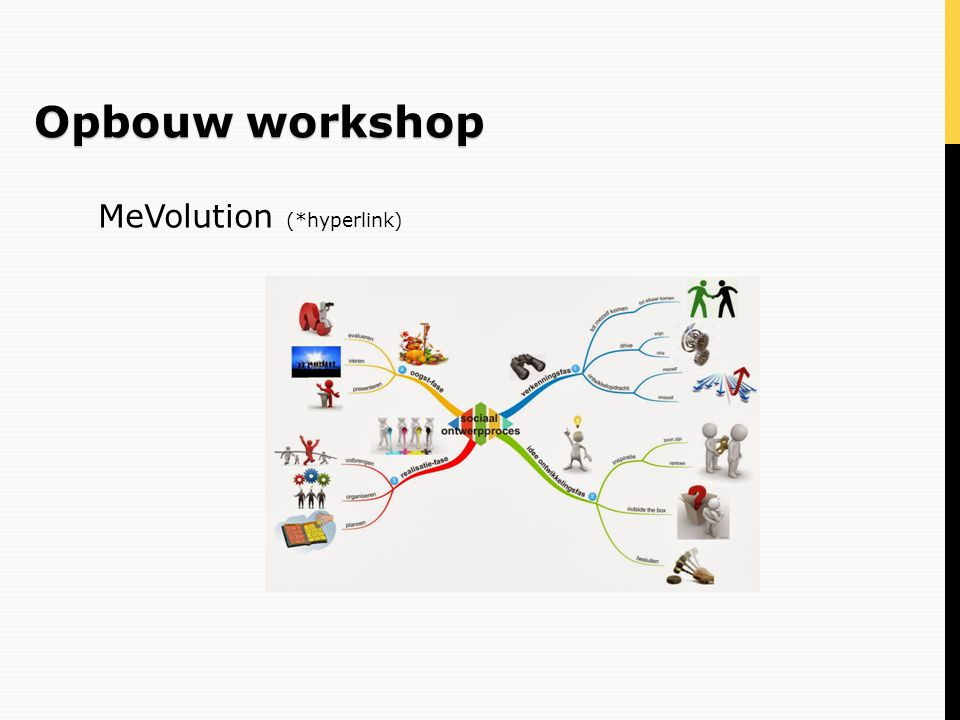 MeVolution (*hyperlink) Opbouw workshop