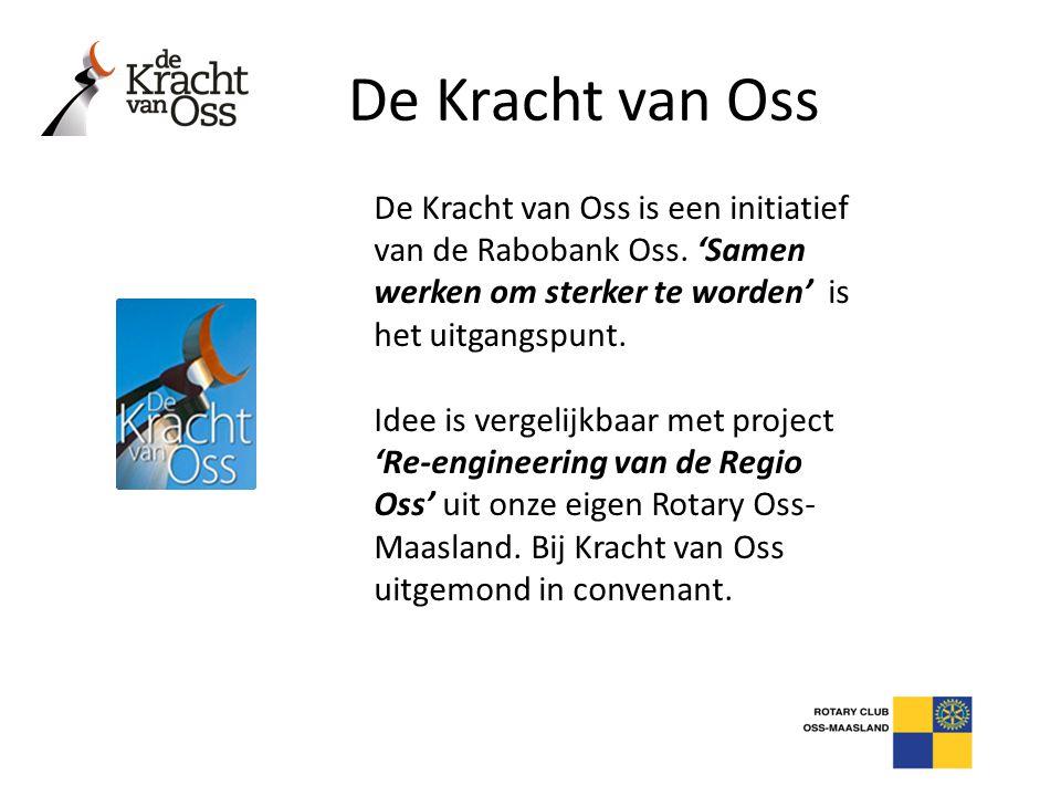De Kracht van Oss De Kracht van Oss is een initiatief van de Rabobank Oss. 'Samen werken om sterker te worden' is het uitgangspunt. Idee is vergelijkb