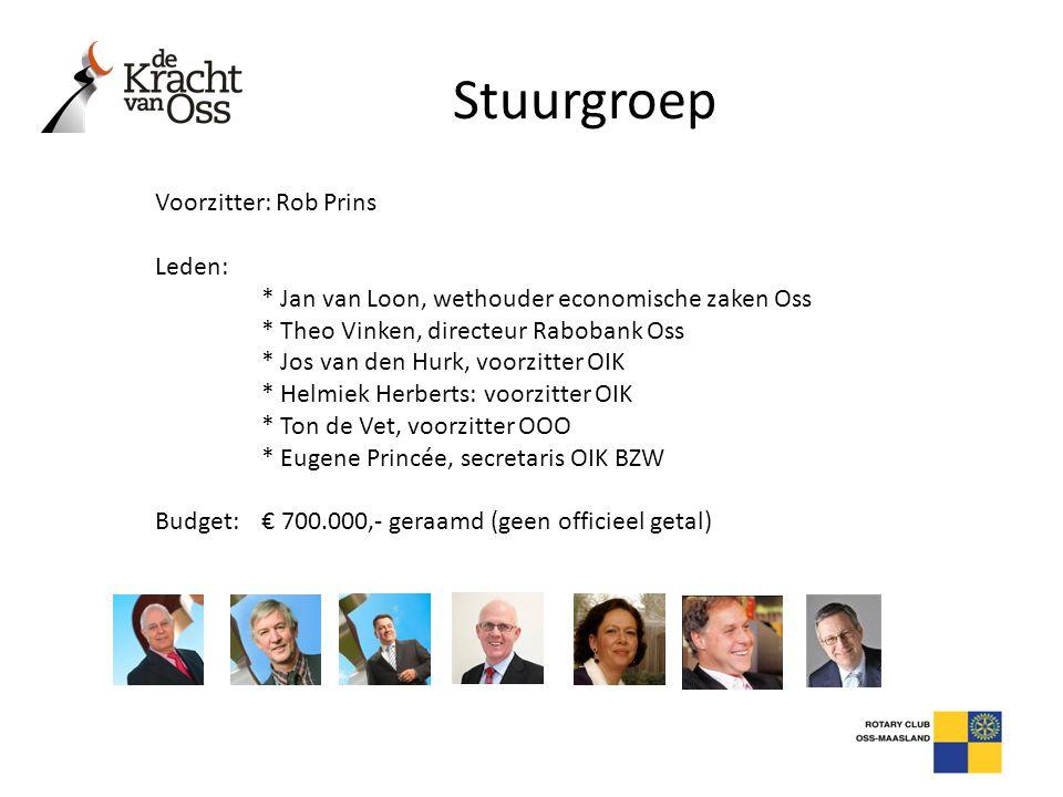 Stuurgroep Voorzitter: Rob Prins Leden: * Jan van Loon, wethouder economische zaken Oss * Theo Vinken, directeur Rabobank Oss * Jos van den Hurk, voor