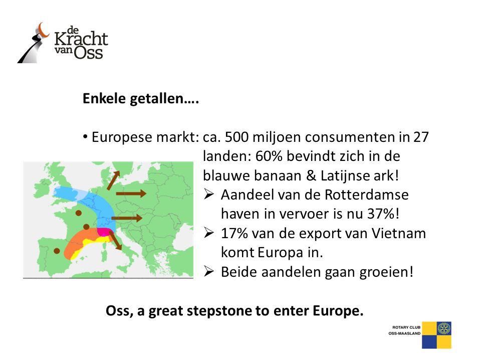 Enkele getallen…. • Europese markt:ca. 500 miljoen consumenten in 27 landen: 60% bevindt zich in de blauwe banaan & Latijnse ark!  Aandeel van de Rot