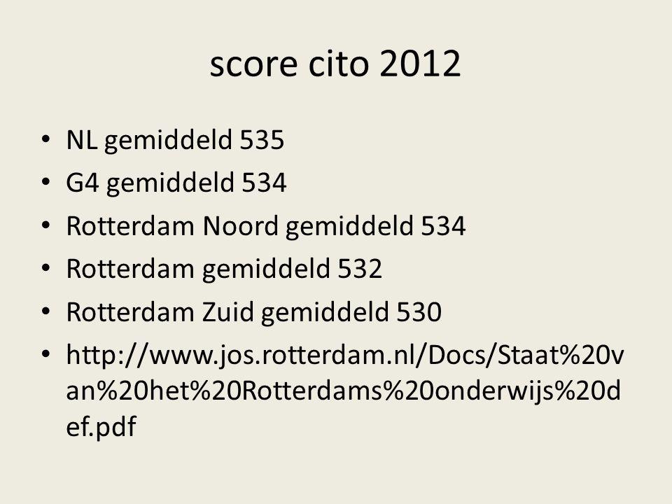 score cito 2012 • NL gemiddeld 535 • G4 gemiddeld 534 • Rotterdam Noord gemiddeld 534 • Rotterdam gemiddeld 532 • Rotterdam Zuid gemiddeld 530 • http://www.jos.rotterdam.nl/Docs/Staat%20v an%20het%20Rotterdams%20onderwijs%20d ef.pdf