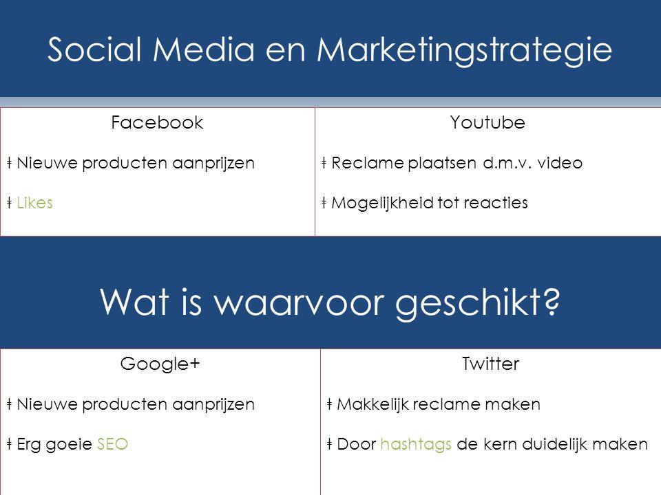 Uitgaande van de 'sociale basisbehoeften van de mens' kunnen social media erg goed in marketing worden gebruikt.