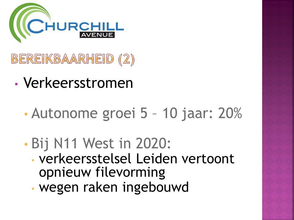 • Verkeersstromen • Autonome groei 5 – 10 jaar: 20% • Bij N11 West in 2020: • verkeersstelsel Leiden vertoont opnieuw filevorming • wegen raken ingebouwd
