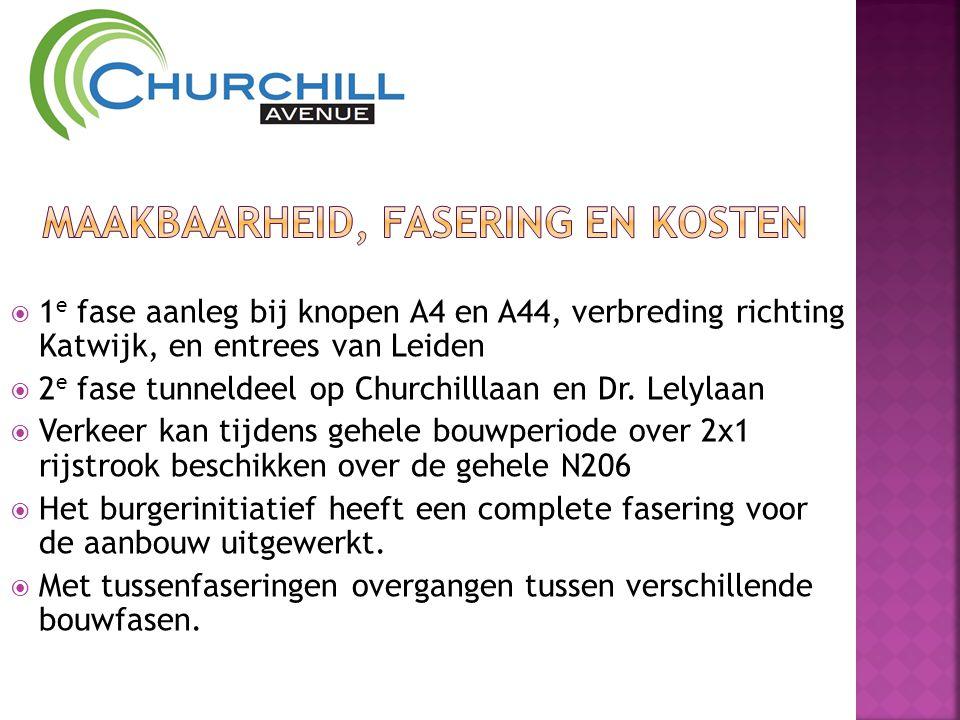  1 e fase aanleg bij knopen A4 en A44, verbreding richting Katwijk, en entrees van Leiden  2 e fase tunneldeel op Churchilllaan en Dr.