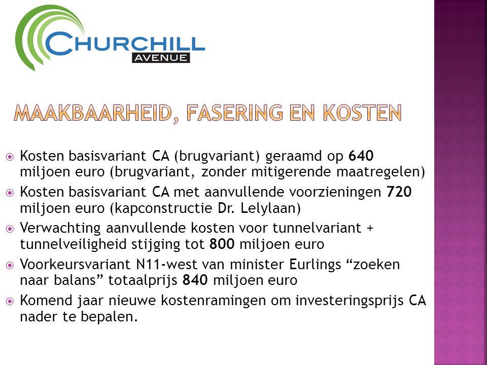  Kosten basisvariant CA (brugvariant) geraamd op 640 miljoen euro (brugvariant, zonder mitigerende maatregelen)  Kosten basisvariant CA met aanvullende voorzieningen 720 miljoen euro (kapconstructie Dr.