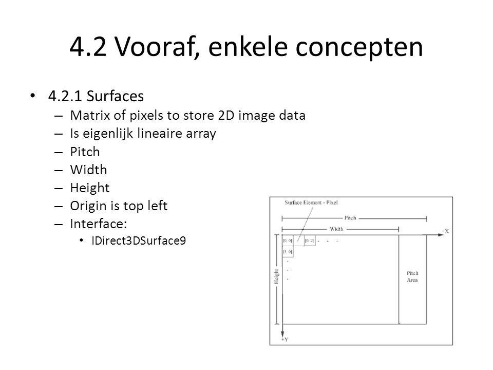 4.2 Vooraf, enkele concepten • 4.2.1 Surfaces – Matrix of pixels to store 2D image data – Is eigenlijk lineaire array – Pitch – Width – Height – Origin is top left – Interface: • IDirect3DSurface9