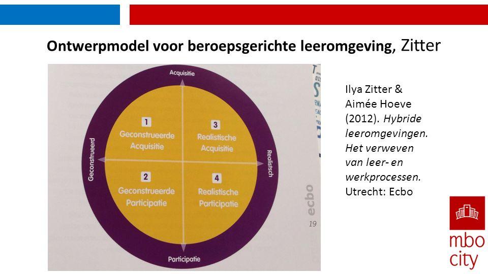 Ontwerpmodel voor beroepsgerichte leeromgeving, Zitter Ilya Zitter & Aimée Hoeve (2012).
