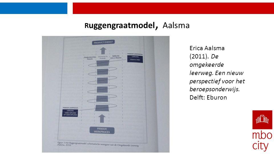 R uggengraatmodel, Aalsma Erica Aalsma (2011).De omgekeerde leerweg.