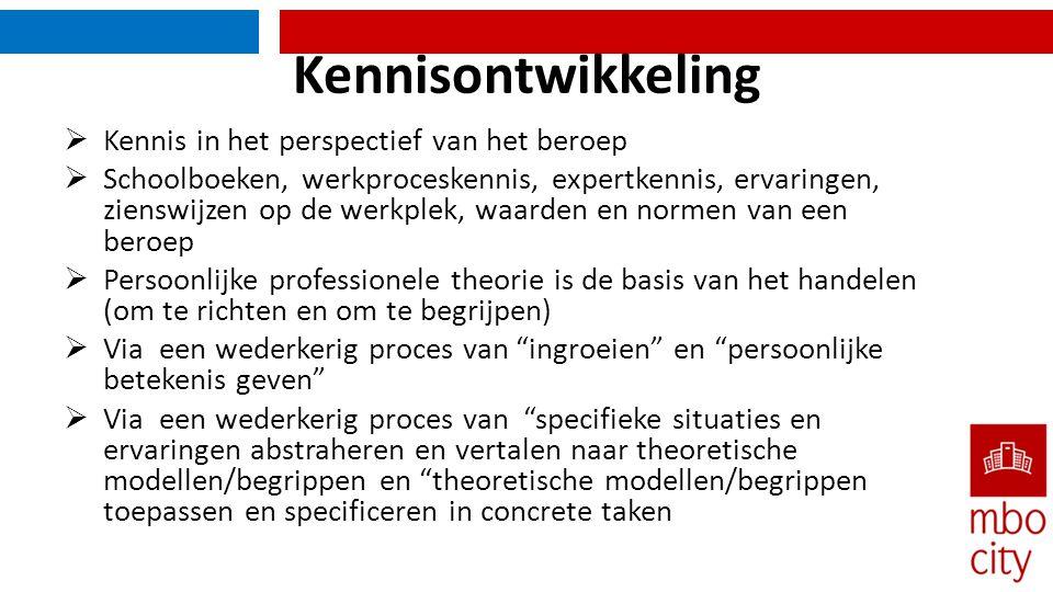  Kennis in het perspectief van het beroep  Schoolboeken, werkproceskennis, expertkennis, ervaringen, zienswijzen op de werkplek, waarden en normen van een beroep  Persoonlijke professionele theorie is de basis van het handelen (om te richten en om te begrijpen)  Via een wederkerig proces van ingroeien en persoonlijke betekenis geven  Via een wederkerig proces van specifieke situaties en ervaringen abstraheren en vertalen naar theoretische modellen/begrippen en theoretische modellen/begrippen toepassen en specificeren in concrete taken Kennisontwikkeling