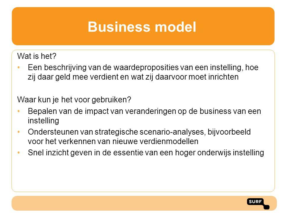 Business model Wat is het? •Een beschrijving van de waardeproposities van een instelling, hoe zij daar geld mee verdient en wat zij daarvoor moet inri