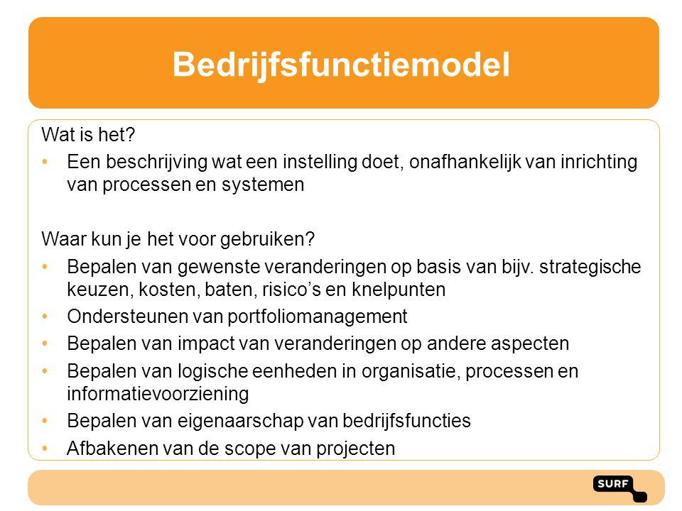Bedrijfsfunctiemodel Wat is het? •Een beschrijving wat een instelling doet, onafhankelijk van inrichting van processen en systemen Waar kun je het voo
