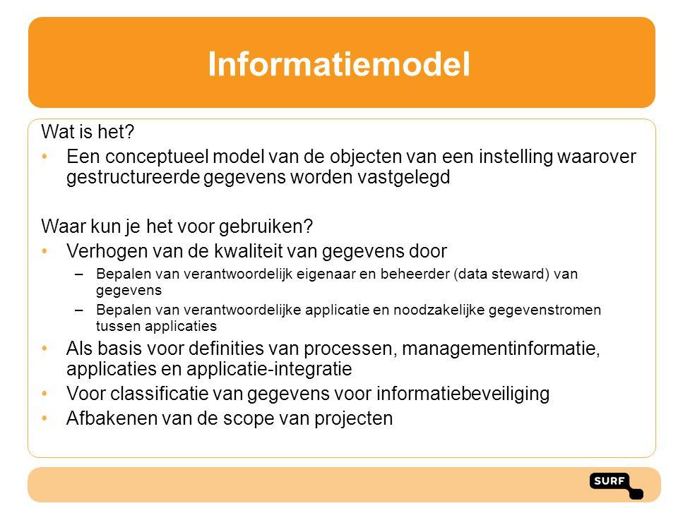 Informatiemodel Wat is het? •Een conceptueel model van de objecten van een instelling waarover gestructureerde gegevens worden vastgelegd Waar kun je