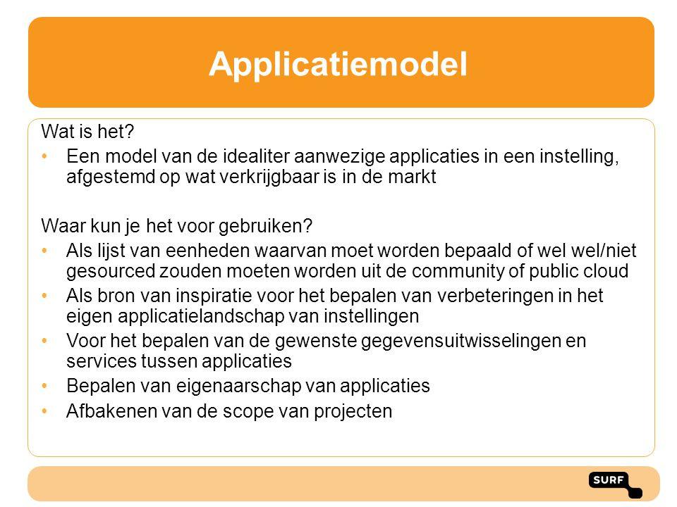 Applicatiemodel Wat is het? •Een model van de idealiter aanwezige applicaties in een instelling, afgestemd op wat verkrijgbaar is in de markt Waar kun