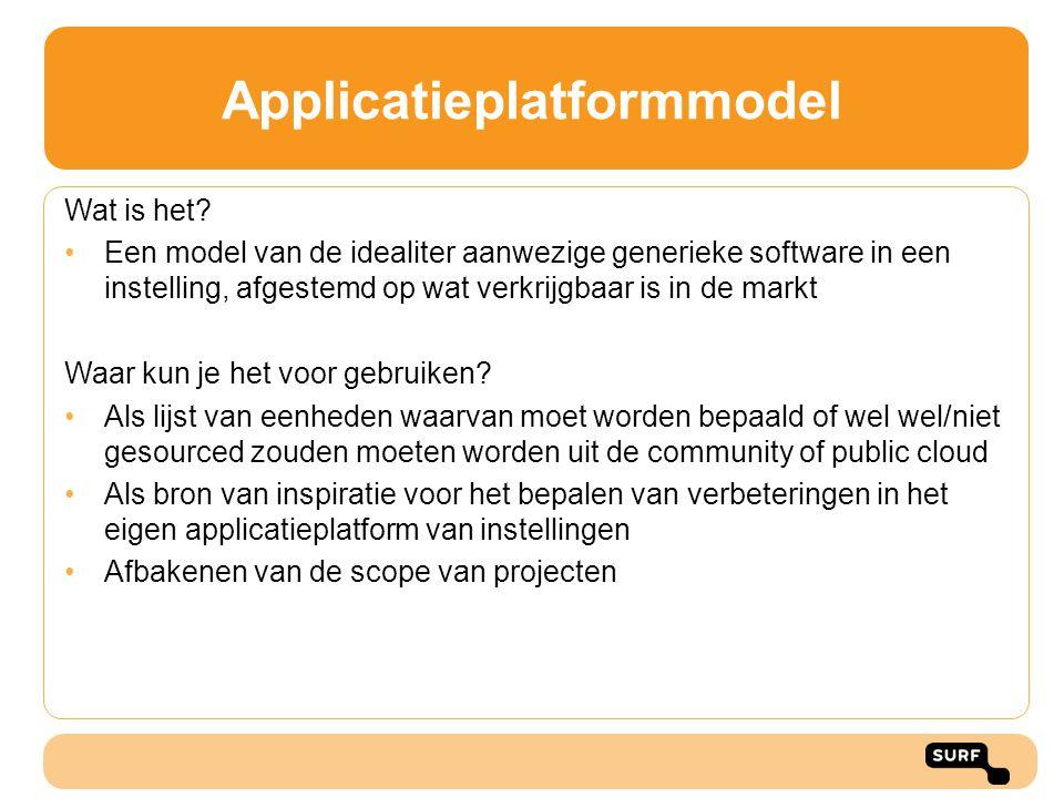 Applicatieplatformmodel Wat is het? •Een model van de idealiter aanwezige generieke software in een instelling, afgestemd op wat verkrijgbaar is in de