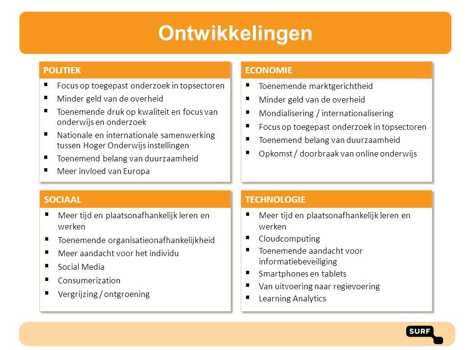 Applicatieplatformmodel Wat is het.