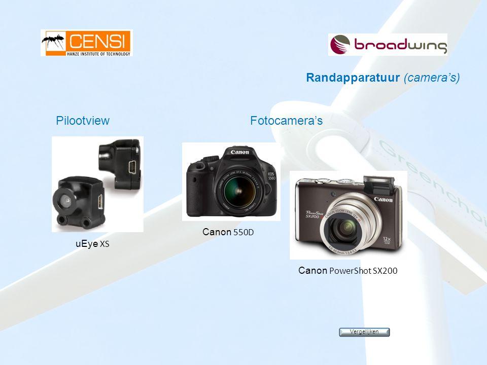 Pilootview Fotocamera's Randapparatuur (camera's) Vergelijken uEye XS Canon 550D Canon PowerShot SX200