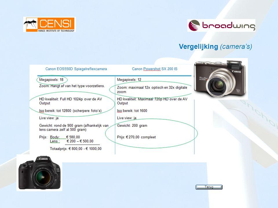 Vergelijking (camera's) Terug