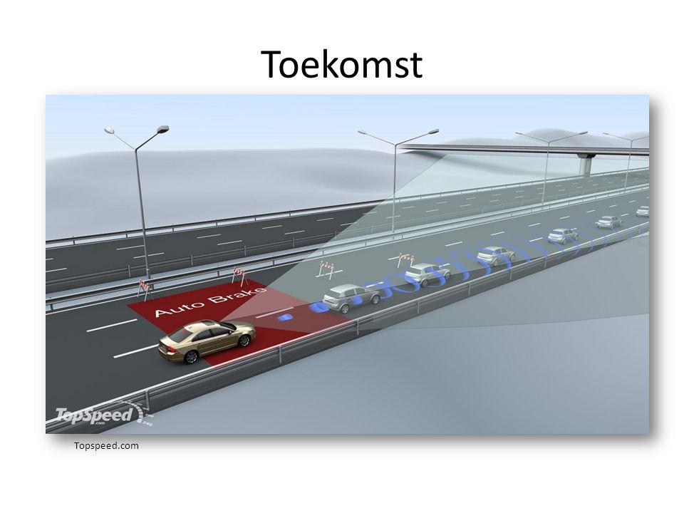 Toekomst Topspeed.com