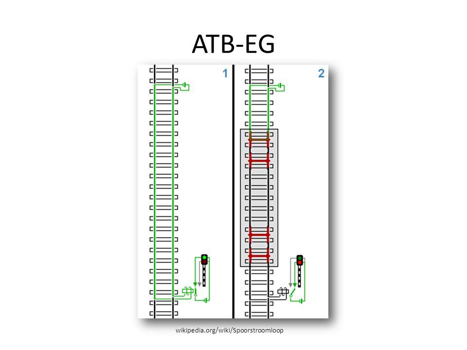 ATB-EG wikipedia.org/wiki/Spoorstroomloop